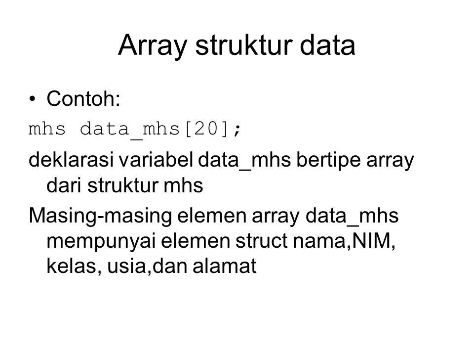 Array struktur data Contoh: mhs data_mhs[20];